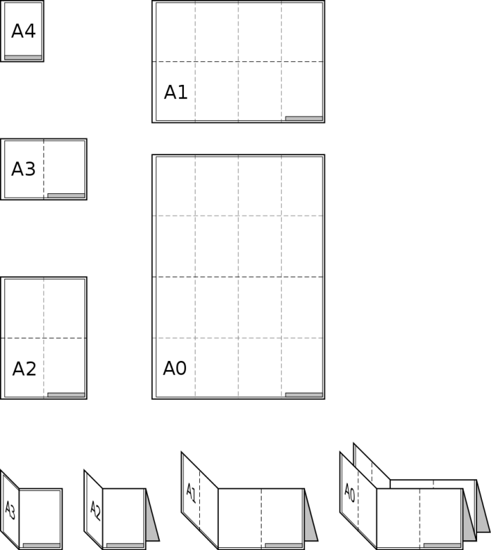 plan barbecue vertical