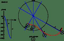 définition de principe technique