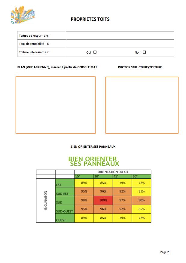 installation panneaux photovoltaïques prix