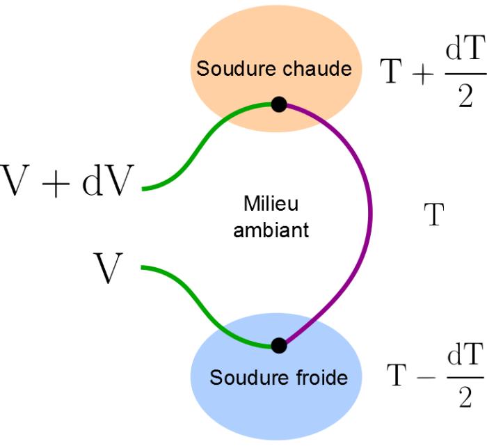 précision thermocouple type k