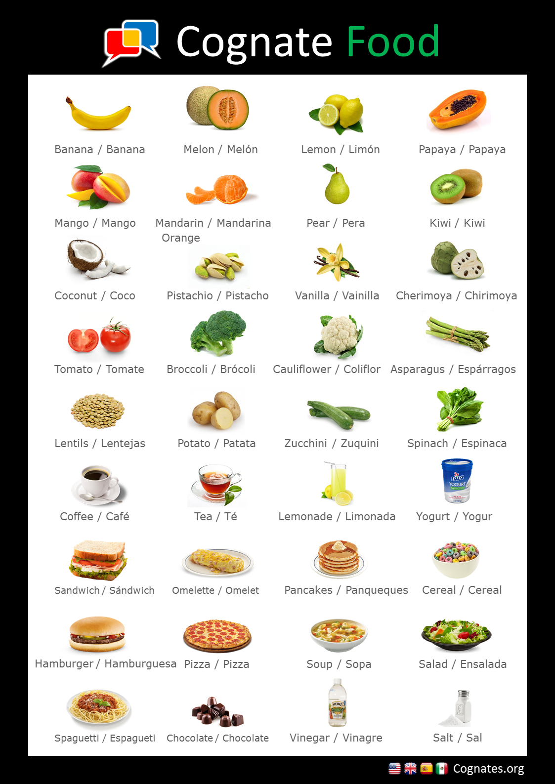 Foods That Start With The Letter J In Spanish
