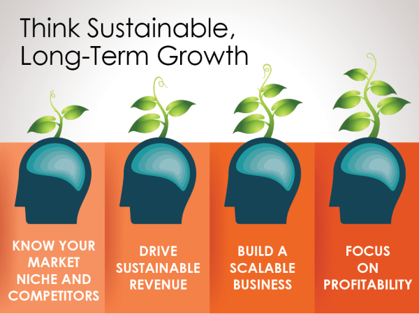 A Profitable Exit? Think Sustainable, Long-Term Growth ...