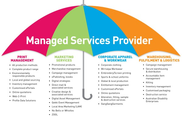 managed service provider msp solutions bartech group - HD3460×2229