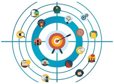 measure the performance for digital marketing campaings