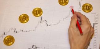 Bitcoin Teknik Analiz BTC