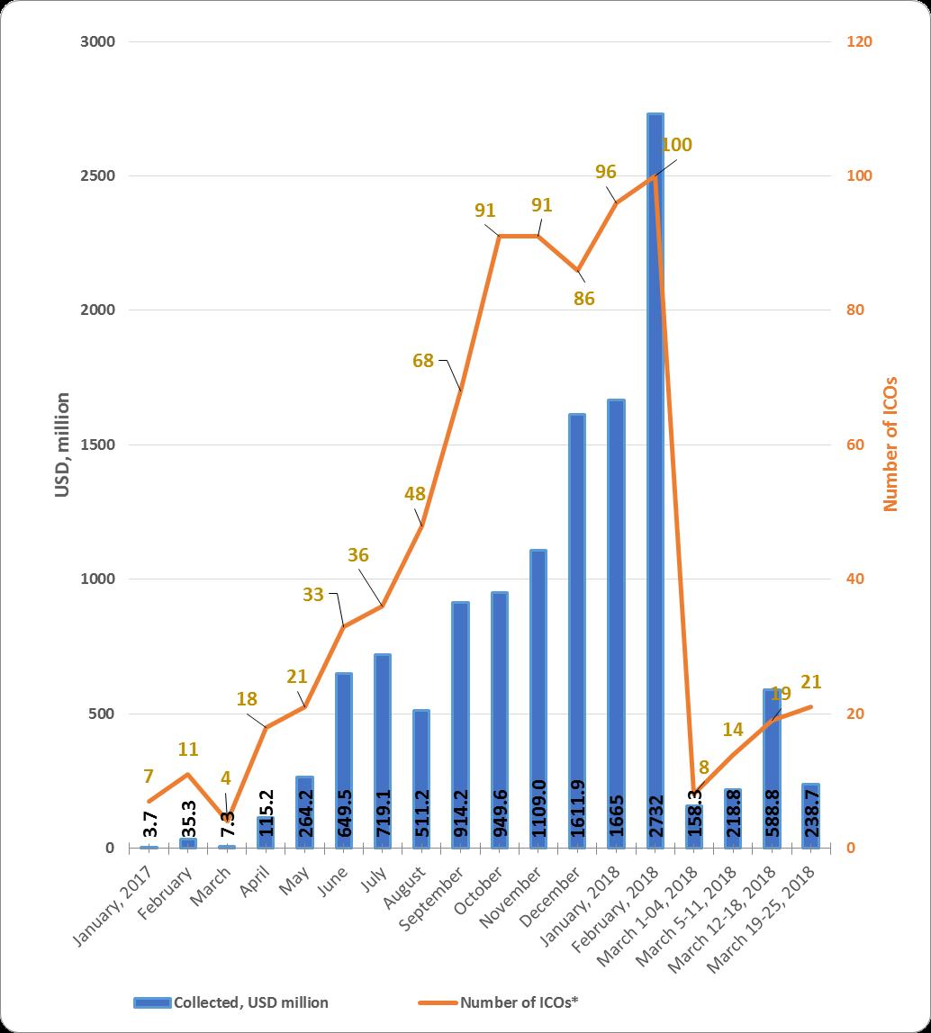 Top Ten Total Security 2017