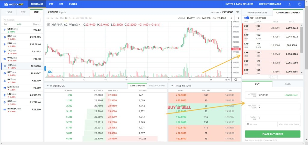 WazirX Buy Sell