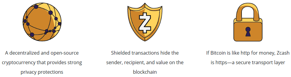 Features of ZEC
