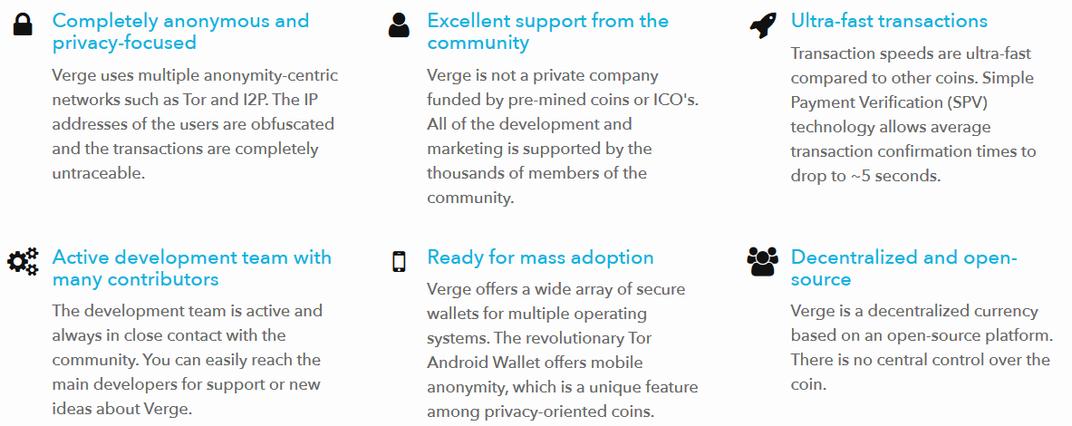 Features of XVG