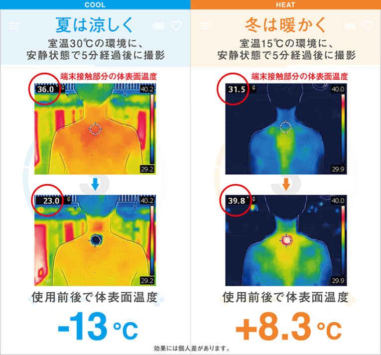 Controle de temperatura pelo Reon Pocket