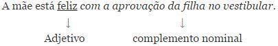 Exemplo de complemento nominal