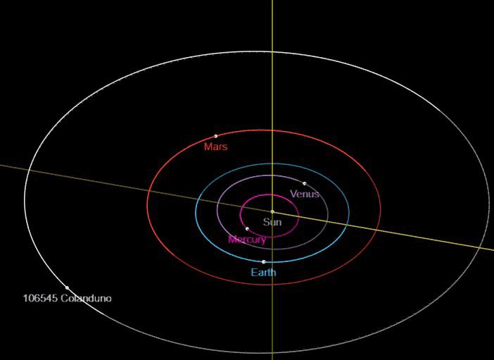 colanduno-planetoid