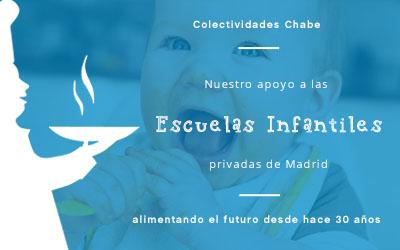 Nuestro apoyo a las Escuelas Infantiles privadas de Madrid