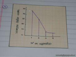 Modelo de semidesintegracion 11