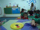 Primer semana de clases en el Jardin 16