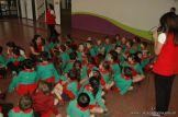 Articulacion de Sala de 5 con Maestras de 1er grado 20