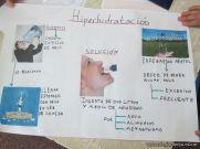 Hiperhidratacion 2