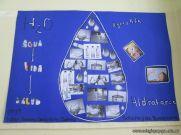 Deshidratacion 3