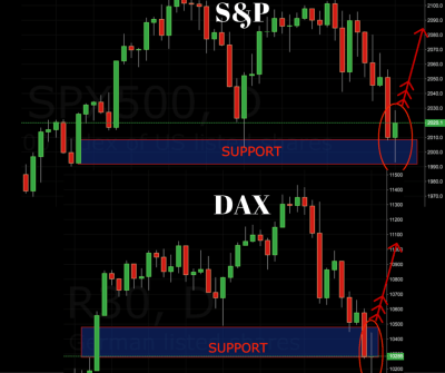 Buy DAX and S&P
