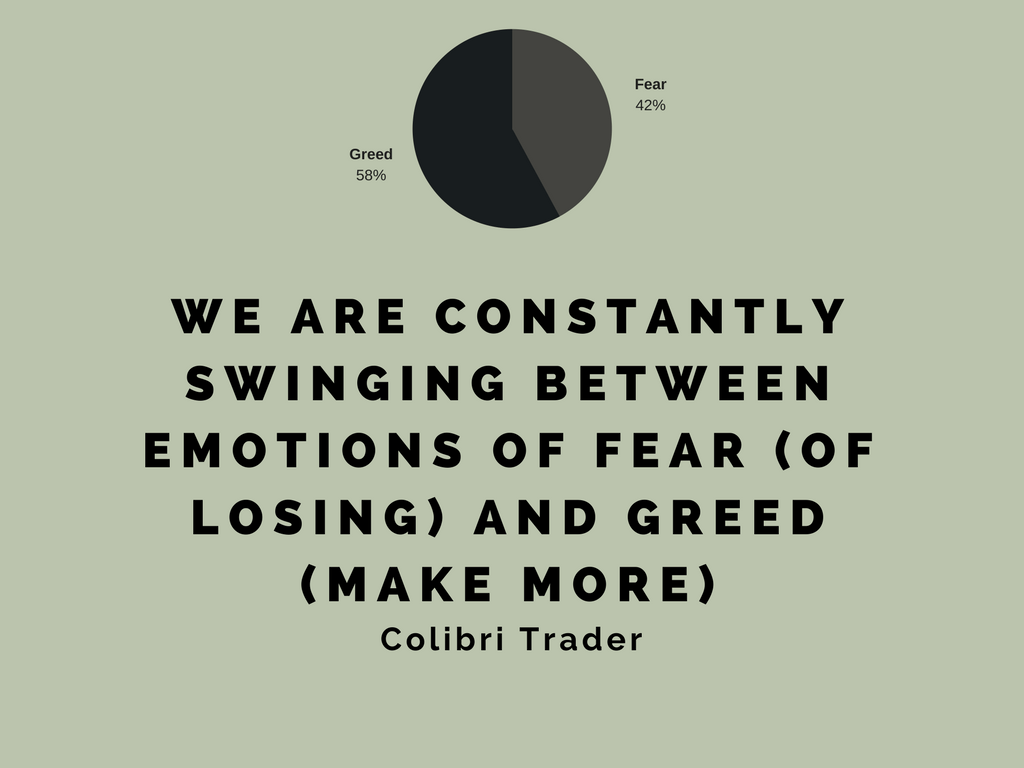 The Zen of Trading- Or How to Become Better Traders | COLIBRI TRADER