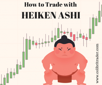 How to Trade with Heiken Ashi Candles | COLIBRI TRADER