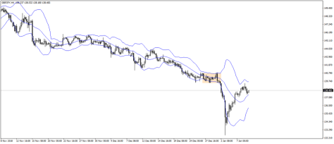 breakout forex strategy