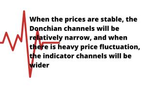 Donchian
