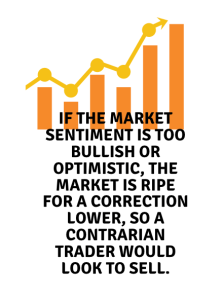 contrarian trading