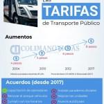 las tarifas del transporte publico en colima