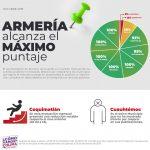transparencia de sus cuentas públicas mensuales  150x150 - Armería y Colima puntean en transparencia de cuentas públicas; Coquimatlán y Cuauhtémoc, los peores