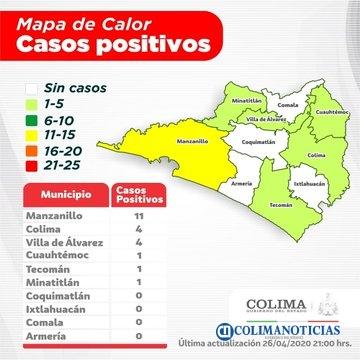 covid 3 3 - Tercer deceso por #Covid-19 en #Colima; sube a 22 el número de casos positivos