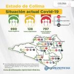 covid19 col