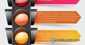 Colima-podría-regresar-al-semáforo-epidemiológico-Naranja