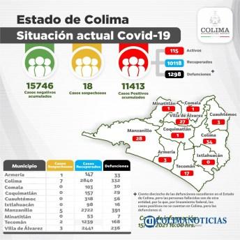 covidcolima1