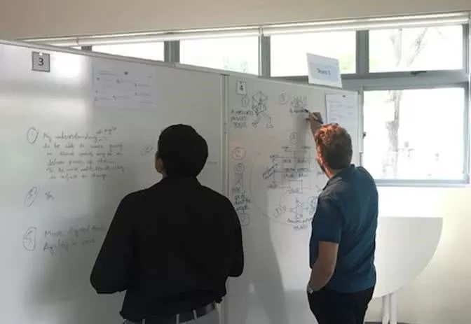 What is an 'Agile' environment?