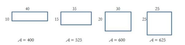 mathmemo.goldrush.areadiagrams