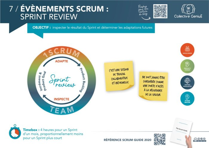 7 / Evénements Scrum : Sprint Review