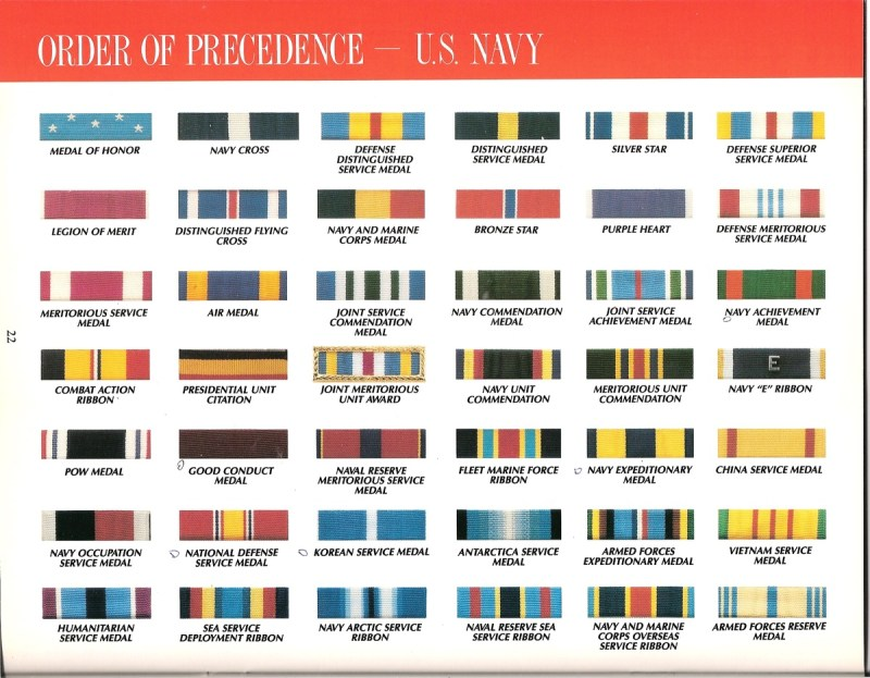 Order Of Precedence Us Military Medals Photos