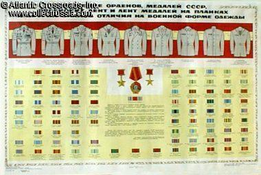 Collect Russia B Regulations On Wearing Ussr Orders Medals Ribbons And Badges Military Uniforms Soviet Russian