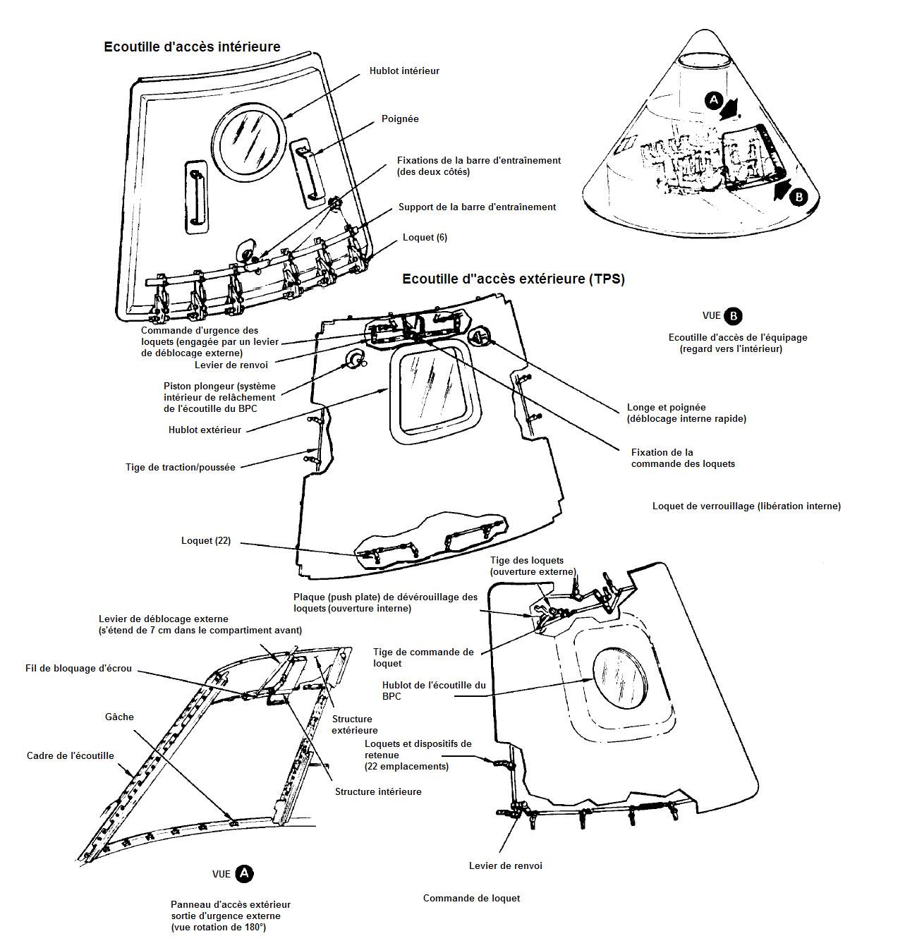 Apollo Command Module Block I Hatch Design