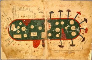 Map of Indian Ocean, Egypt, 11th century, arabian nights exhibit