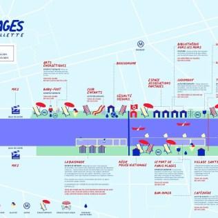 le Bassin de la Vilette ParisPlages2020