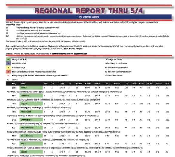 RegionalReport5-6