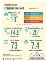 robertson-co-housing-report-9-2016