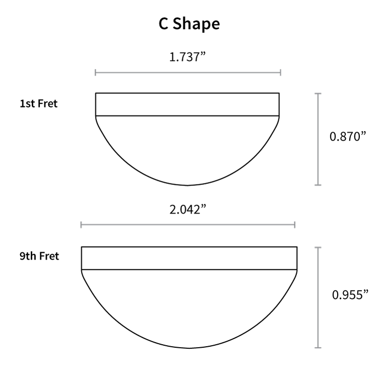 Neck Profile Diagram