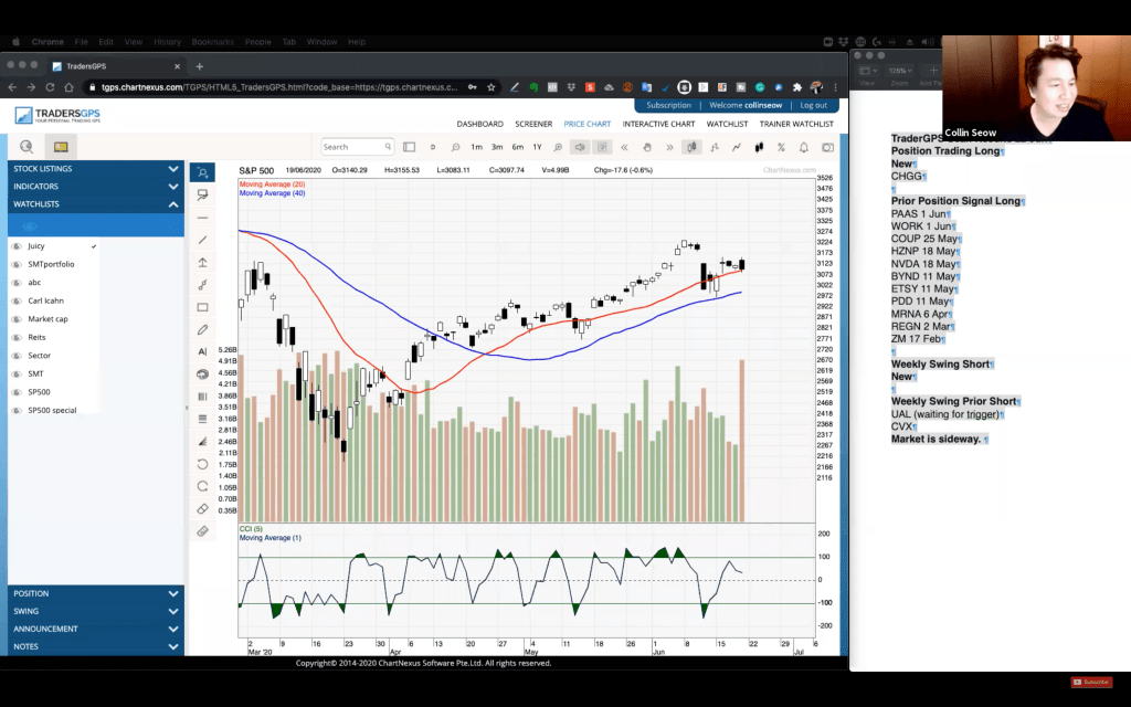 22nd June Weekly Webinar Sneak Peak: Position Trading Long (New): CHGG, …