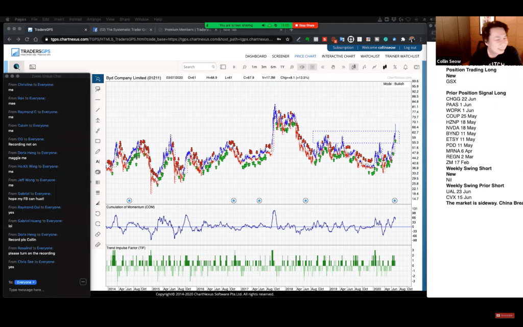 6th July Weekly Webinar Sneak Peak: Position Trading Long (New): GSX…