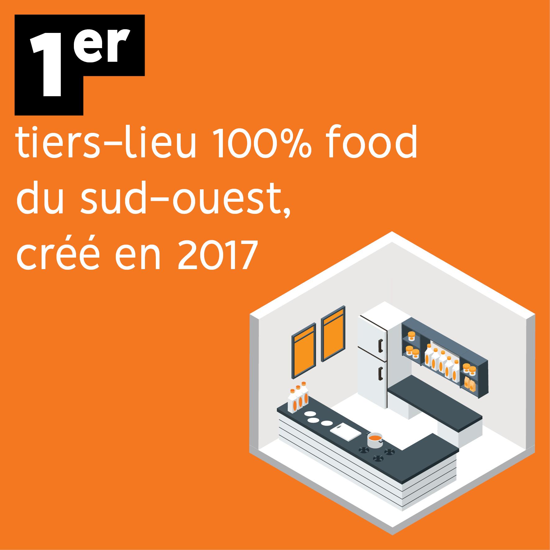 infographie coloc 2 chefs