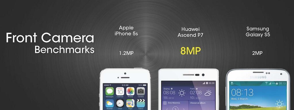 ascend p7 camara El Huawei Ascend P7 es oficial, todos los detalles de este nuevo dispositivo