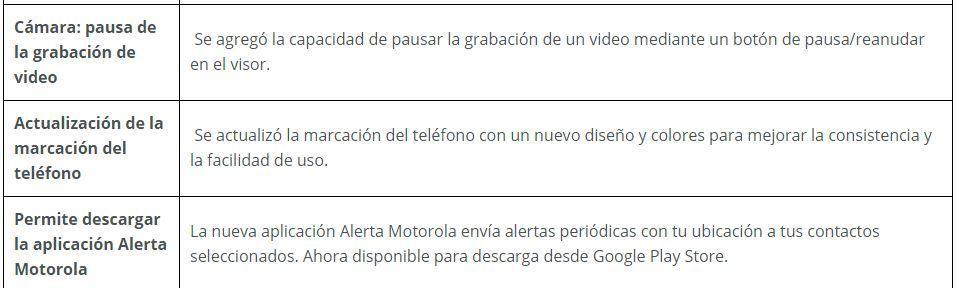 kitkat 4.4.4 motorola Los usuarios del Moto E en Colombia comenzaron a recibir la actualización a Android 4.4.4